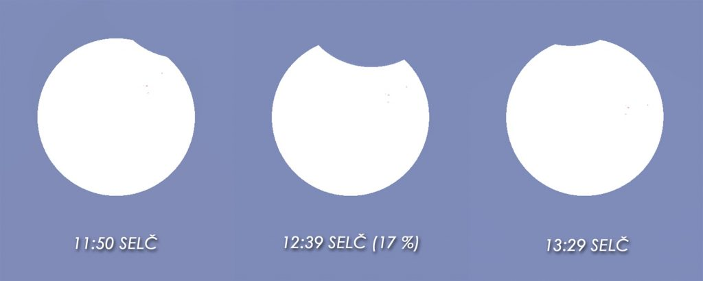 Průběh zatmění Slunce 10. června 2021 ze střední Evropy. Autor: P. Horálek/FÚ v Opavě/Stellarium.